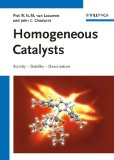 Homogeneous Catalysts: Activity - Stability - Deactivation